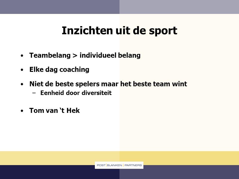 Inzichten uit de sport Teambelang > individueel belang