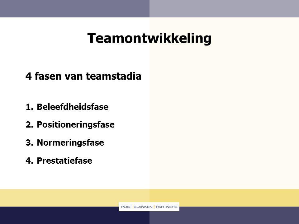 Teamontwikkeling 4 fasen van teamstadia Beleefdheidsfase