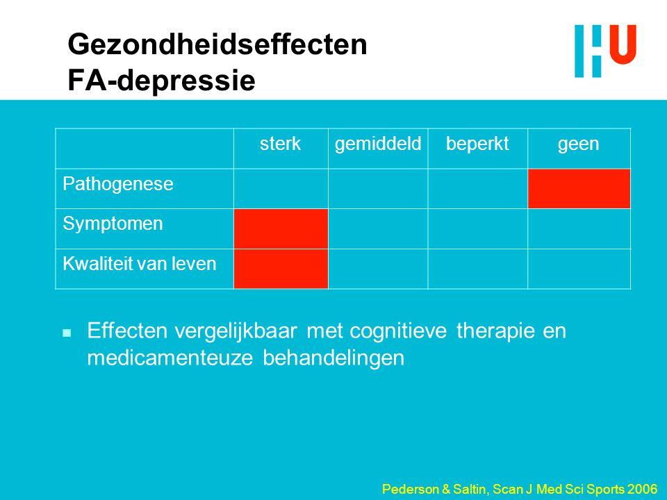 Gezondheidseffecten FA-depressie