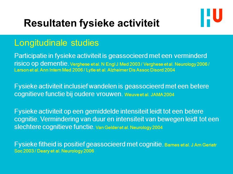Resultaten fysieke activiteit