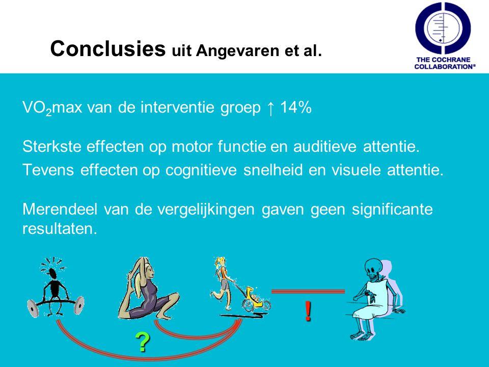 Conclusies uit Angevaren et al.