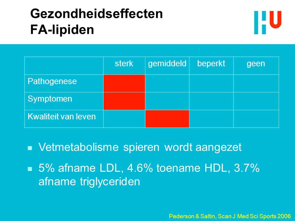 Gezondheidseffecten FA-lipiden