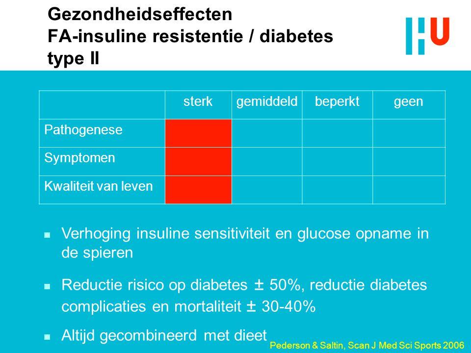 Gezondheidseffecten FA-insuline resistentie / diabetes type II