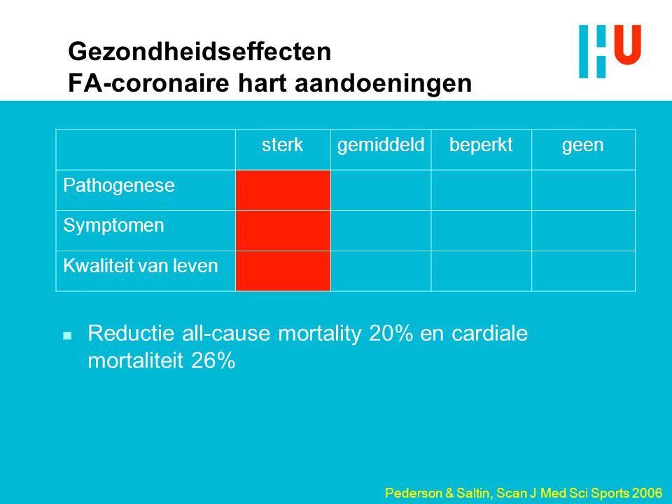 Gezondheidseffecten FA-coronaire hart aandoeningen