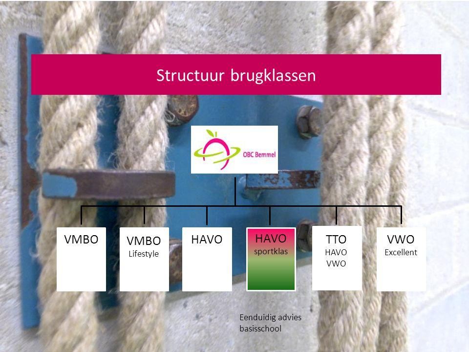 Structuur brugklassen