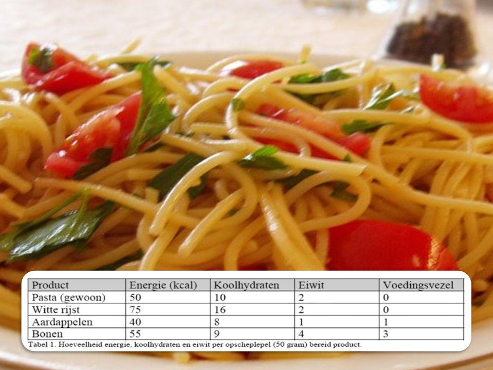 04/04/2017 Bij koolhydraten denk je aan pasta, maar rijst is ook een goede bron
