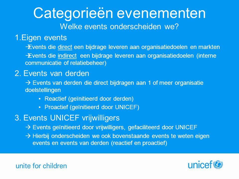 Categorieën evenementen Welke events onderscheiden we