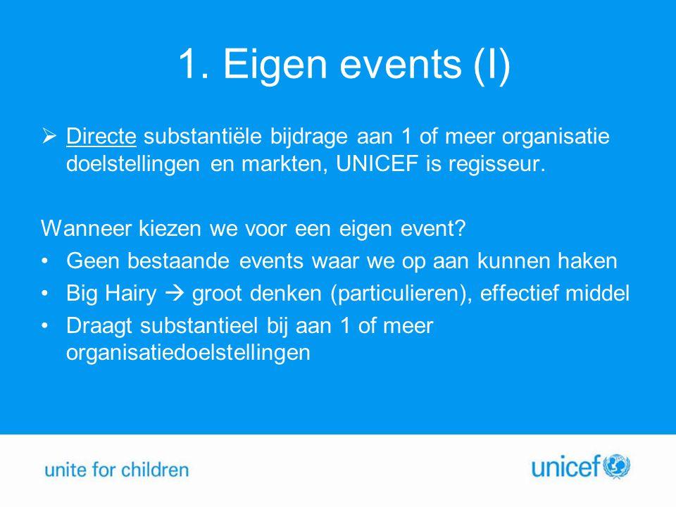 1. Eigen events (I) Directe substantiële bijdrage aan 1 of meer organisatie doelstellingen en markten, UNICEF is regisseur.