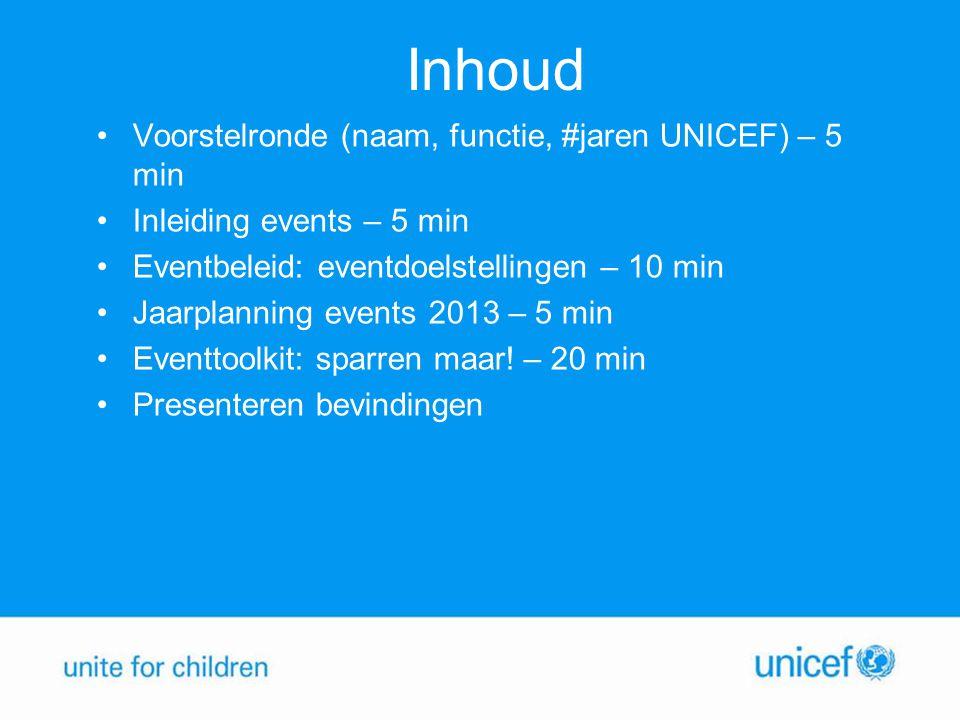 Inhoud Voorstelronde (naam, functie, #jaren UNICEF) – 5 min