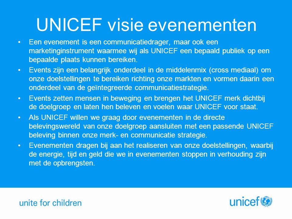 UNICEF visie evenementen