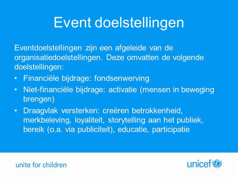 Event doelstellingen Eventdoelstellingen zijn een afgeleide van de organisatiedoelstellingen. Deze omvatten de volgende doelstellingen: