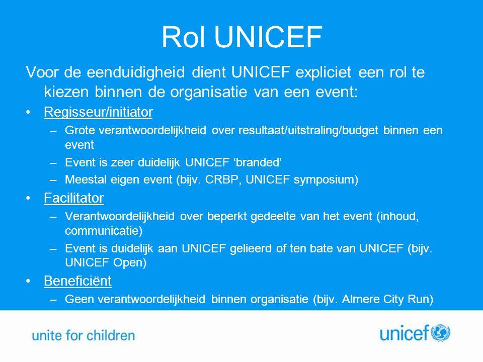 Rol UNICEF Voor de eenduidigheid dient UNICEF expliciet een rol te kiezen binnen de organisatie van een event: