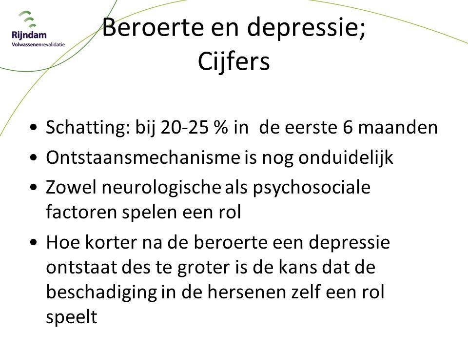 Beroerte en depressie; Cijfers