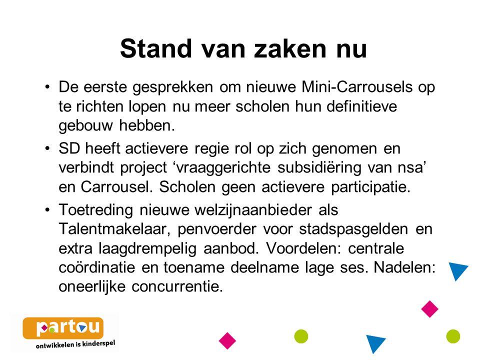 Stand van zaken nu De eerste gesprekken om nieuwe Mini-Carrousels op te richten lopen nu meer scholen hun definitieve gebouw hebben.