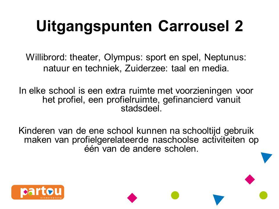Uitgangspunten Carrousel 2