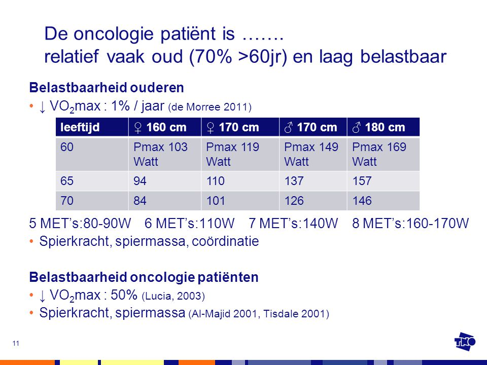 De oncologie patiënt is ……