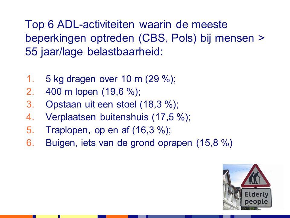 Top 6 ADL-activiteiten waarin de meeste beperkingen optreden (CBS, Pols) bij mensen > 55 jaar/lage belastbaarheid: