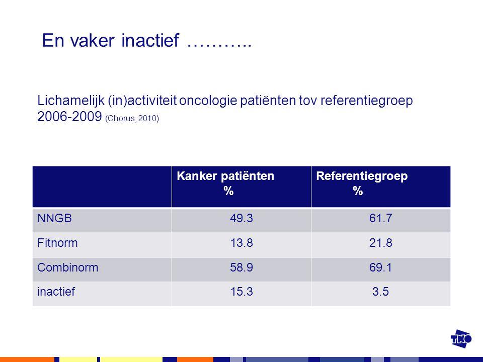 En vaker inactief ……….. Lichamelijk (in)activiteit oncologie patiënten tov referentiegroep 2006-2009 (Chorus, 2010)
