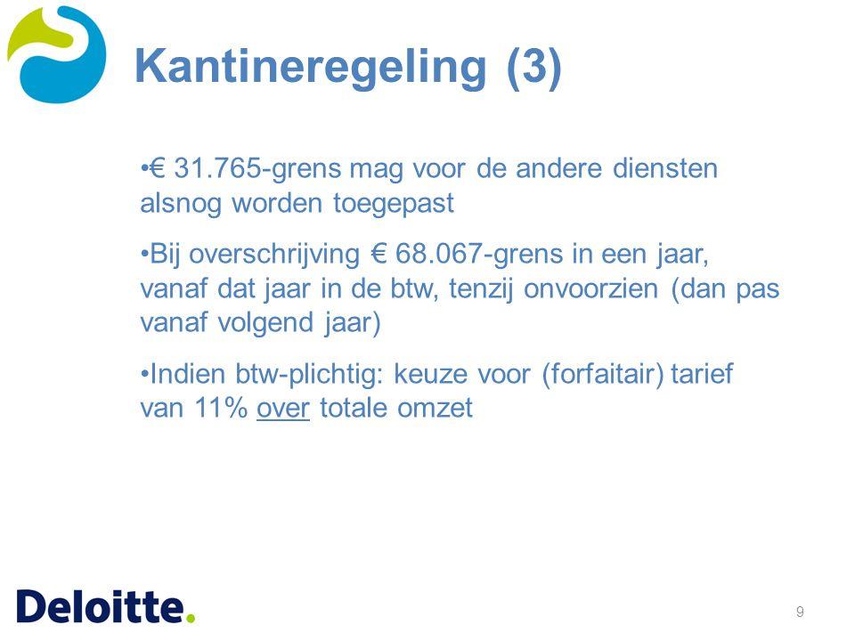 Kantineregeling (3) € 31.765-grens mag voor de andere diensten alsnog worden toegepast.