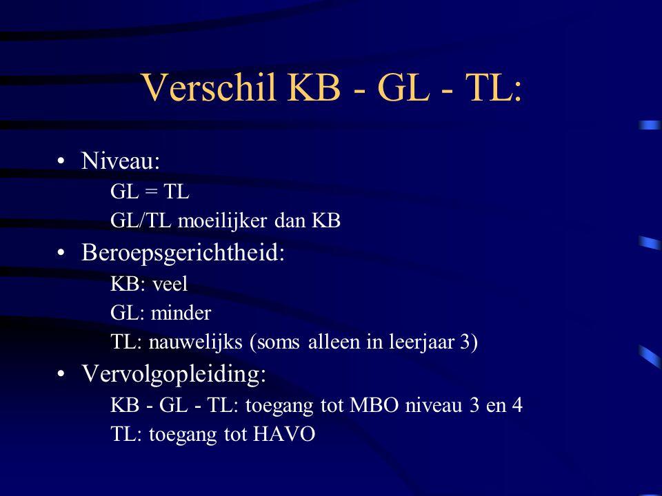 Verschil KB - GL - TL: Niveau: Beroepsgerichtheid: Vervolgopleiding:
