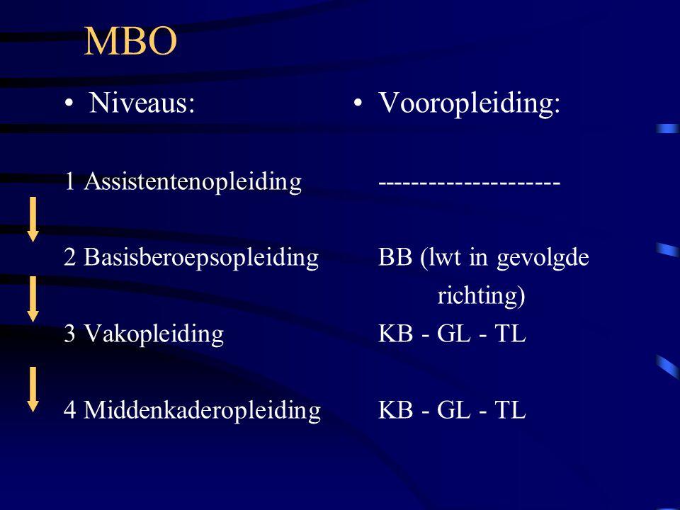MBO Niveaus: Vooropleiding: 1 Assistentenopleiding