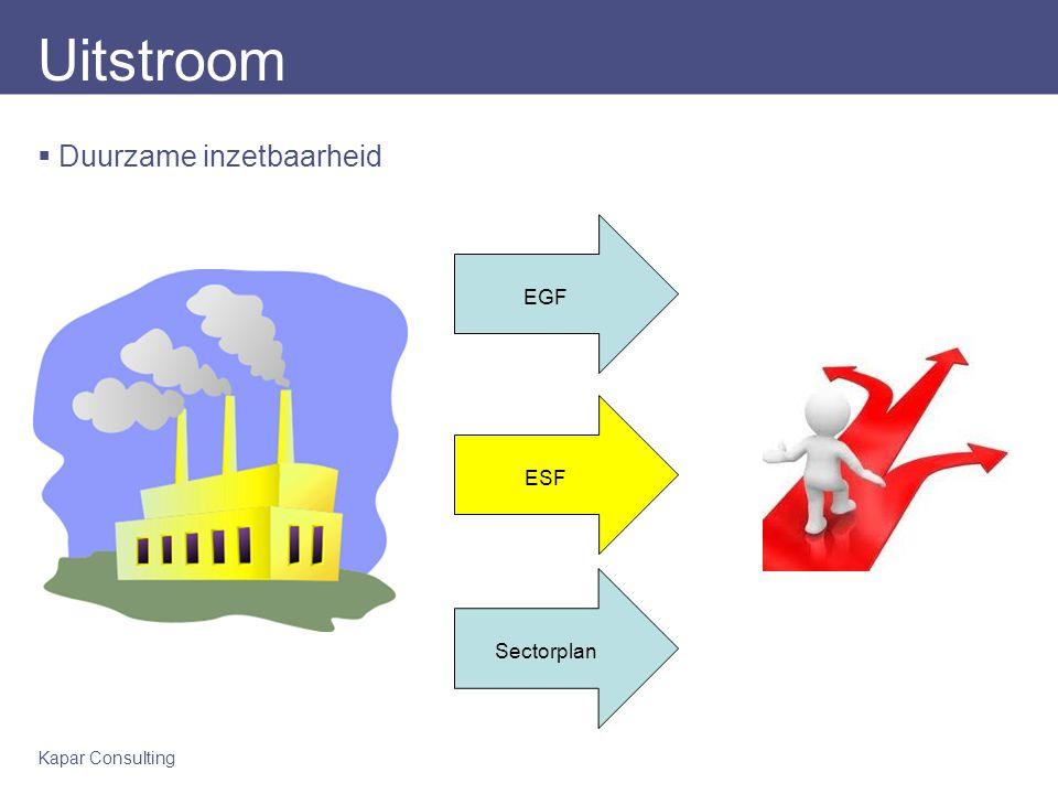 Uitstroom Duurzame inzetbaarheid EGF ESF Sectorplan Kapar Consulting
