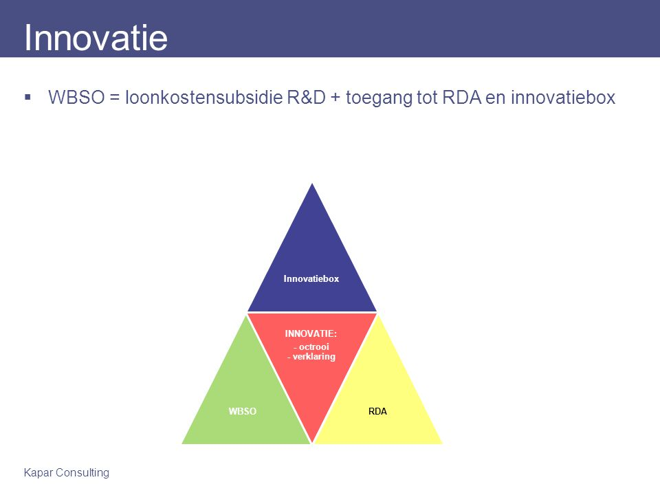 Innovatie WBSO = loonkostensubsidie R&D + toegang tot RDA en innovatiebox. Innovatiebox. WBSO. INNOVATIE: