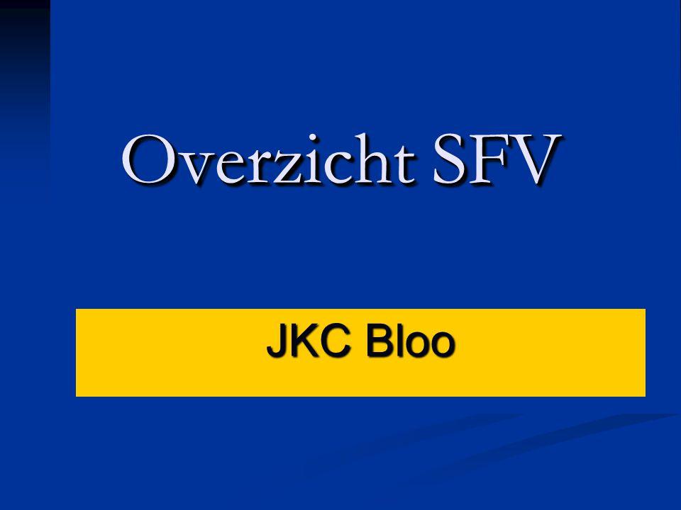 Overzicht SFV JKC Bloo START Toppertje
