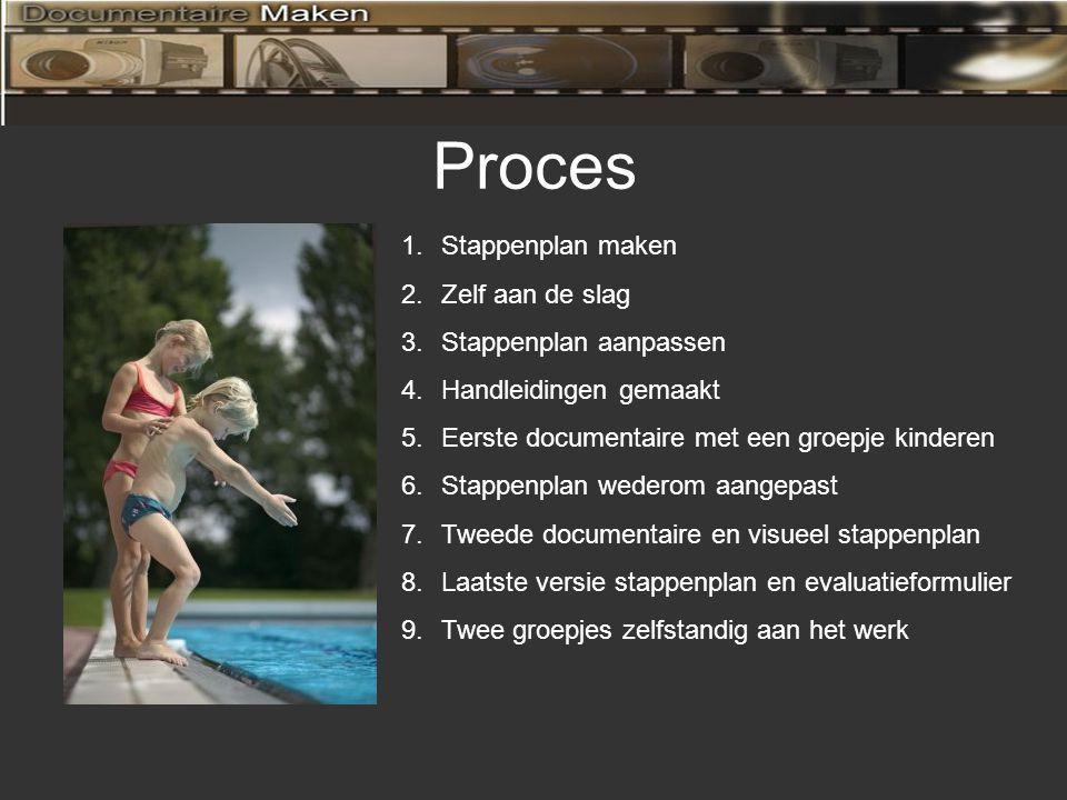 Proces Stappenplan maken Zelf aan de slag Stappenplan aanpassen