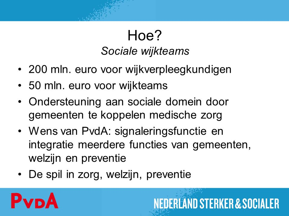Hoe Sociale wijkteams 200 mln. euro voor wijkverpleegkundigen