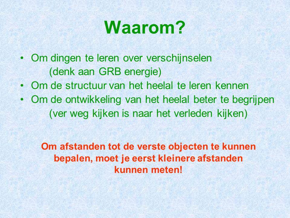 Waarom Om dingen te leren over verschijnselen (denk aan GRB energie)
