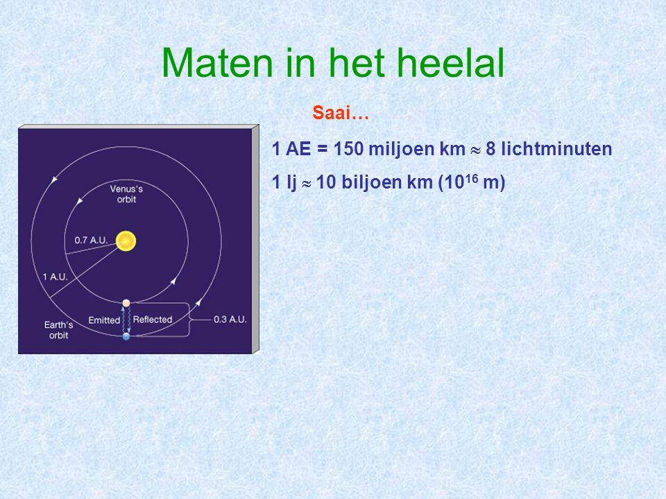 Maten in het heelal Saai… 1 AE = 150 miljoen km  8 lichtminuten