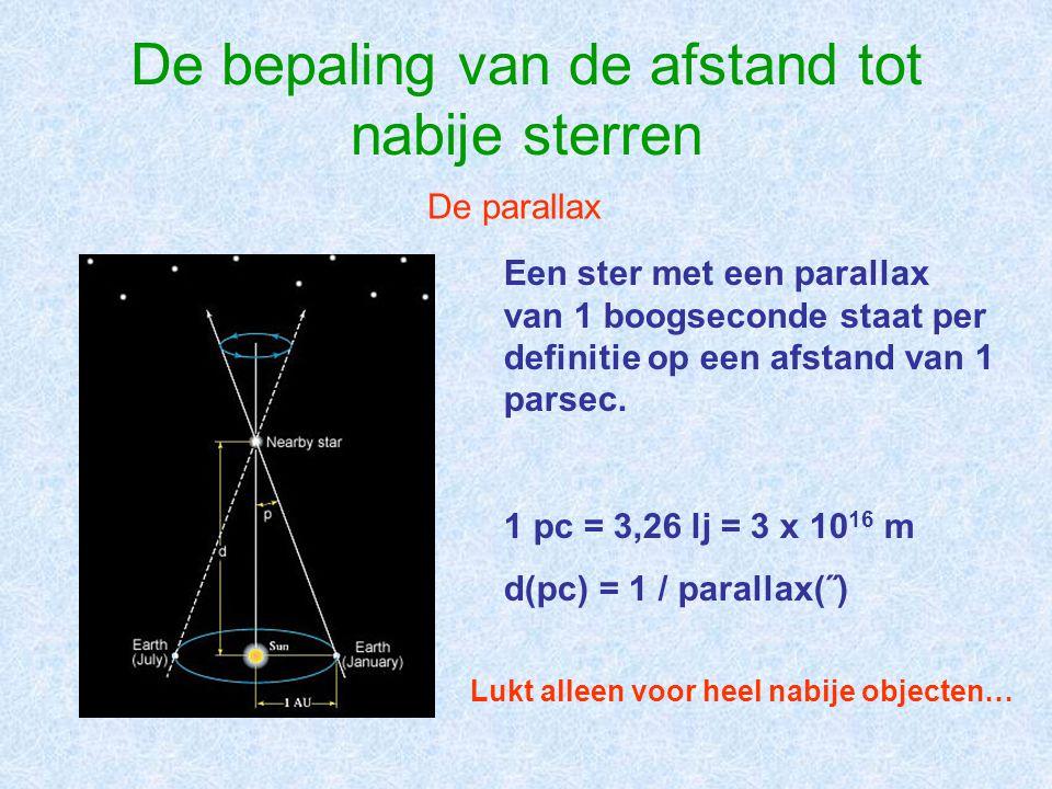 De bepaling van de afstand tot nabije sterren