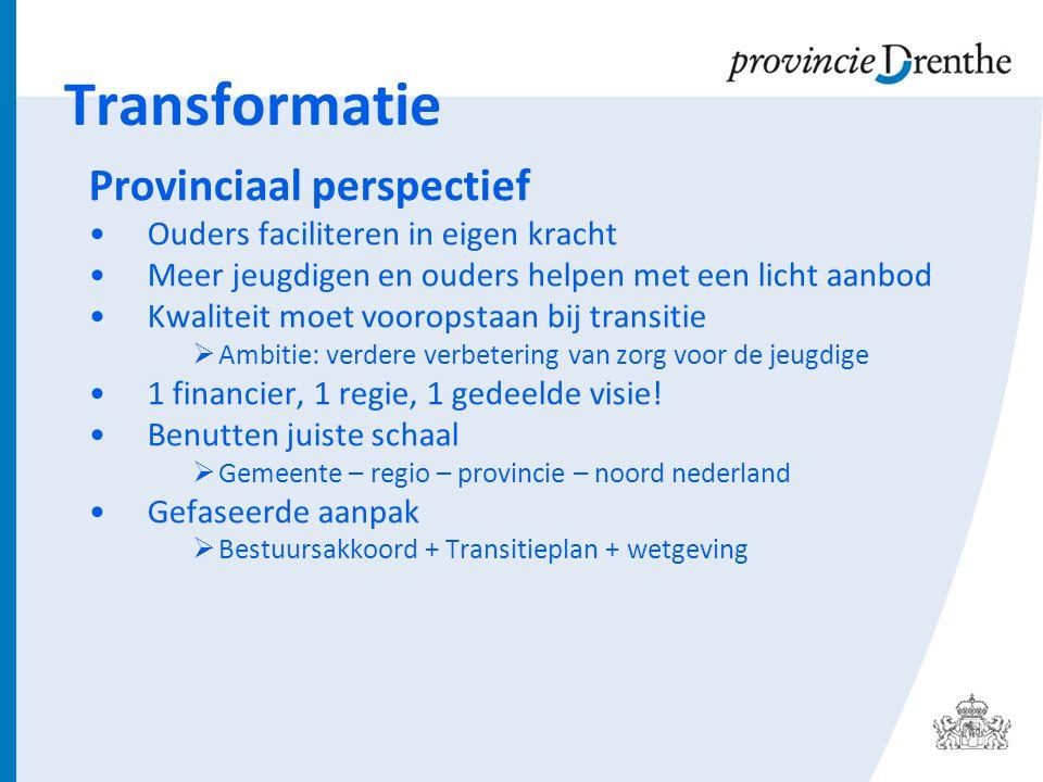Transformatie Provinciaal perspectief