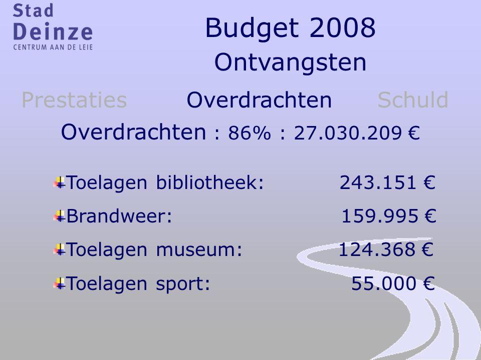 Budget 2008 Ontvangsten Prestaties Overdrachten Schuld