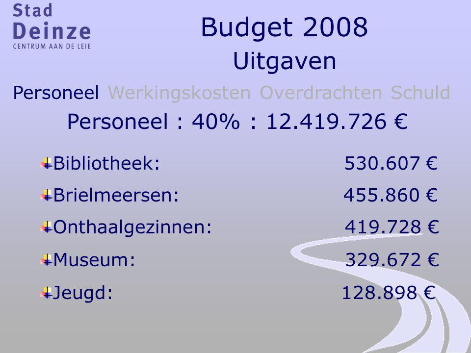 Budget 2008 Uitgaven Personeel : 40% : 12.419.726 €