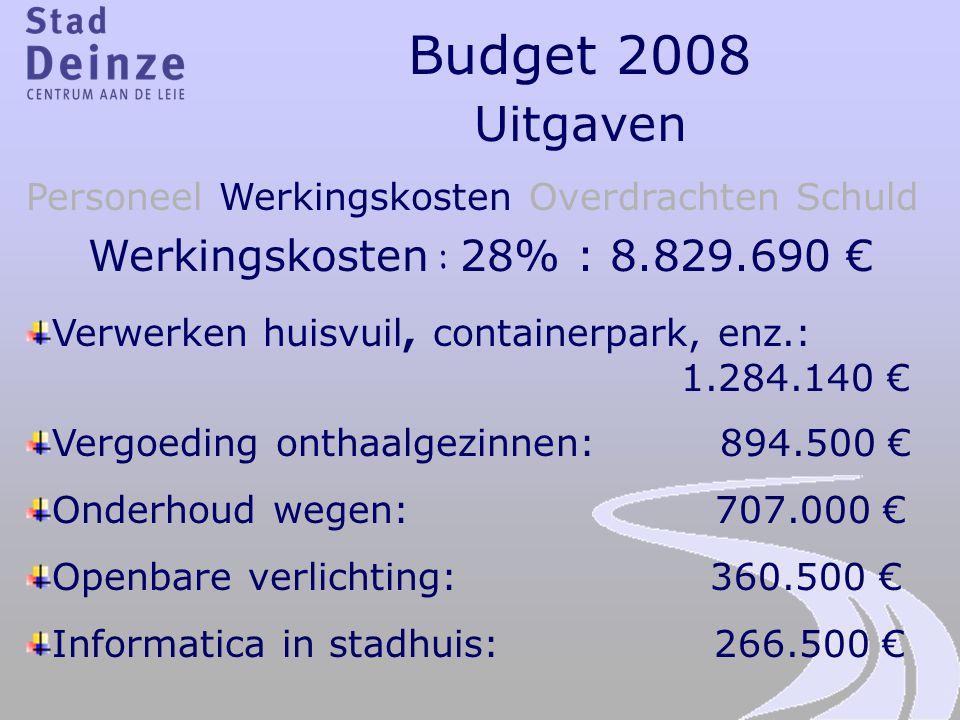 Budget 2008 Uitgaven Werkingskosten : 28% : 8.829.690 €
