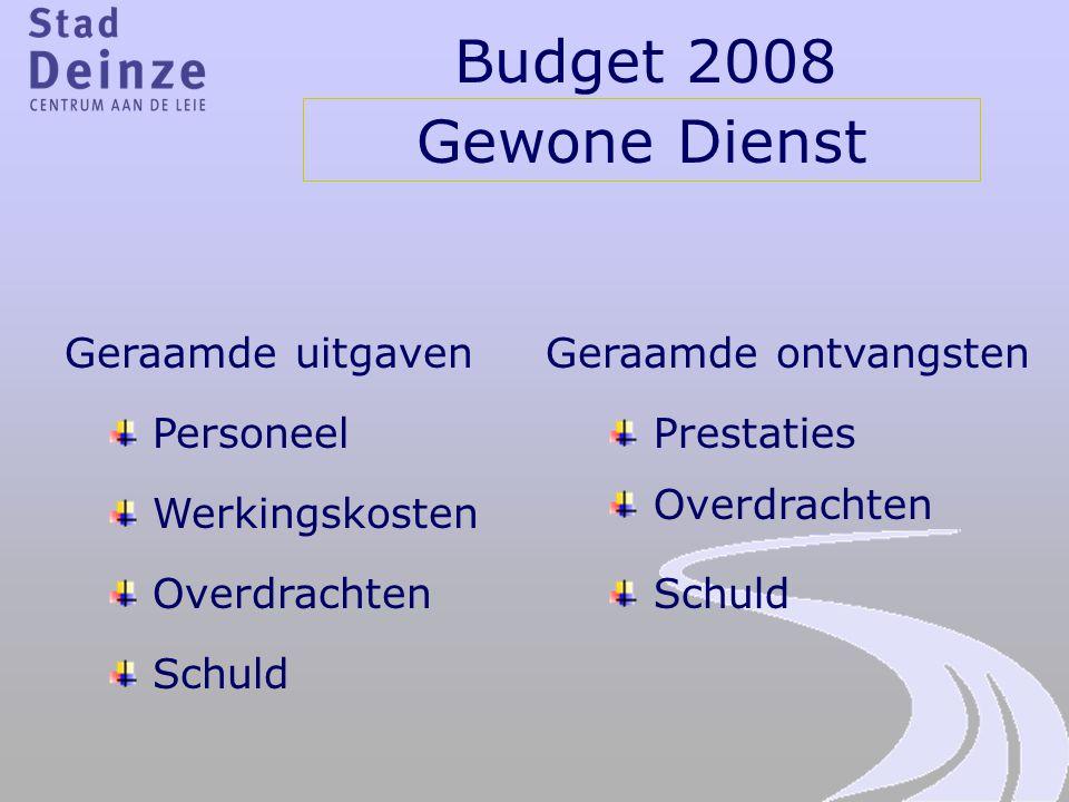 Budget 2008 Gewone Dienst Geraamde uitgaven Geraamde ontvangsten