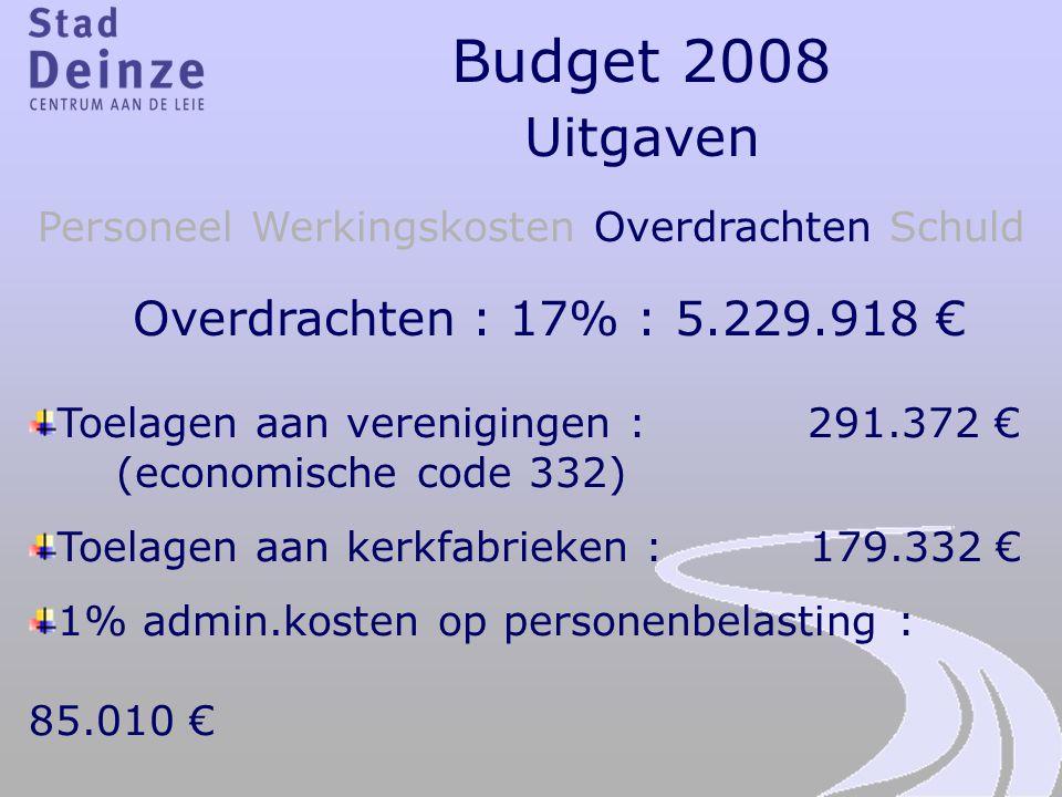 Budget 2008 Uitgaven Overdrachten : 17% : 5.229.918 €