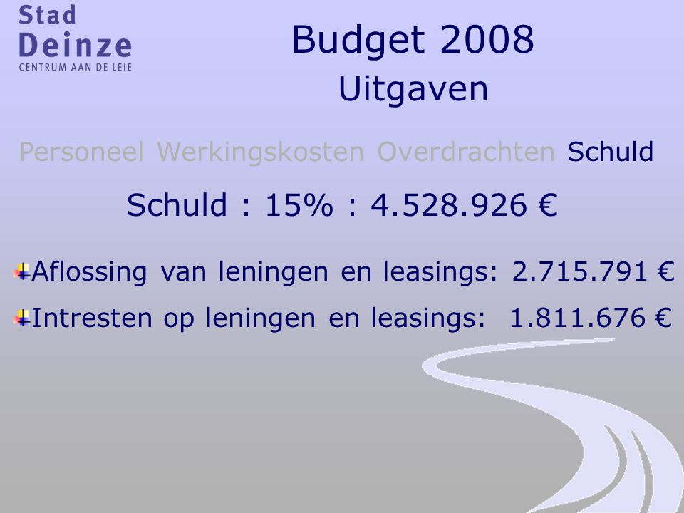 Budget 2008 Uitgaven Schuld : 15% : €