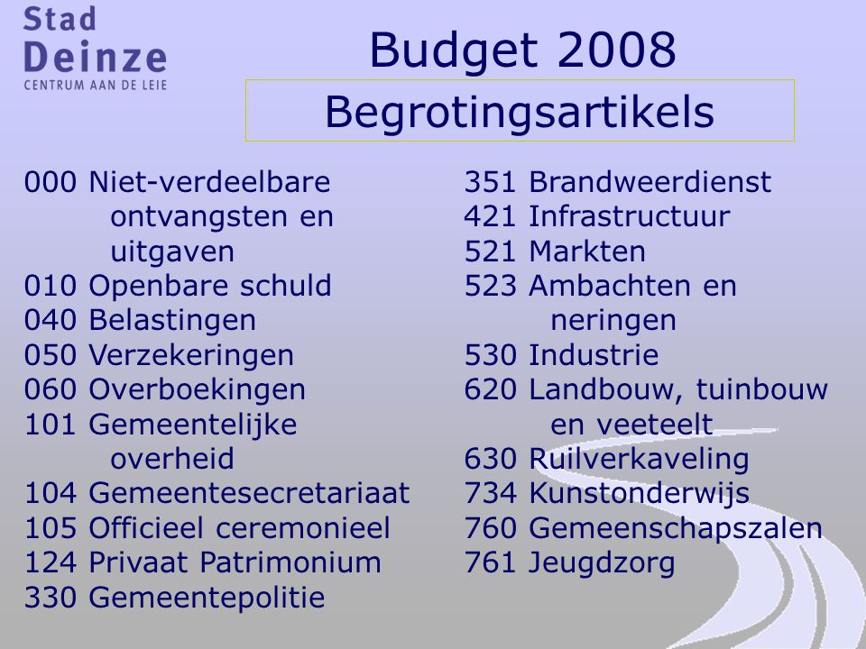 Budget 2008 Begrotingsartikels