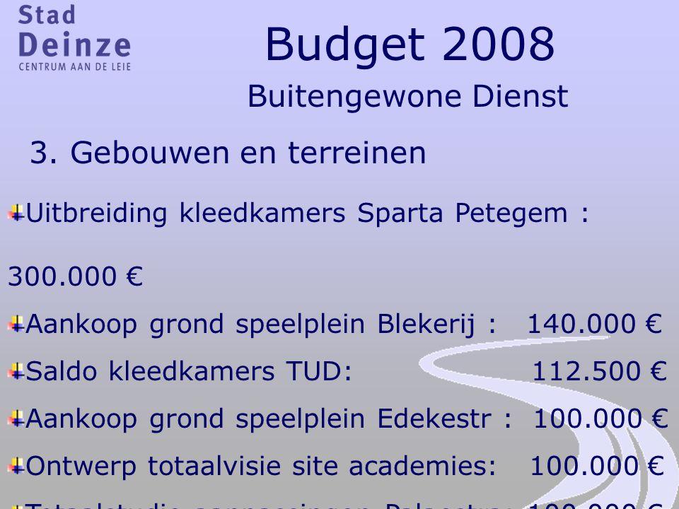Budget 2008 Buitengewone Dienst 3. Gebouwen en terreinen