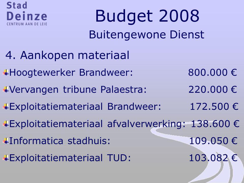 Budget 2008 Buitengewone Dienst 4. Aankopen materiaal