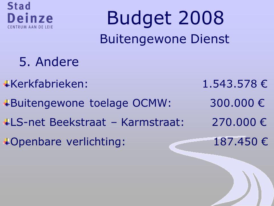 Budget 2008 Buitengewone Dienst 5. Andere Kerkfabrieken: 1.543.578 €