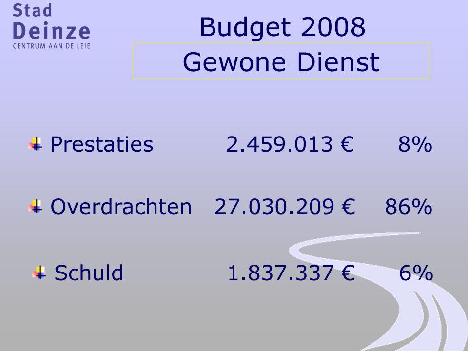 Budget 2008 Gewone Dienst Prestaties 2.459.013 € 8%