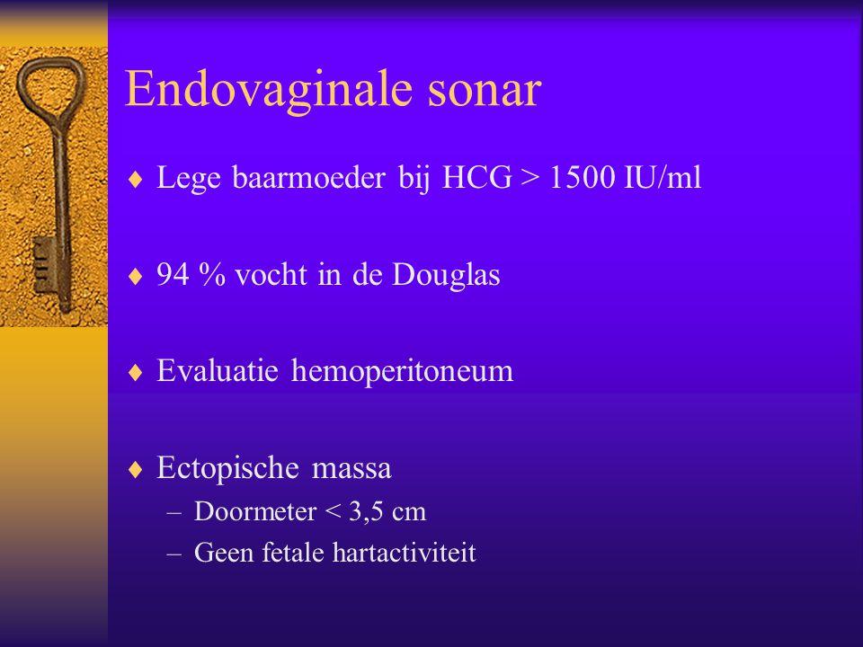 Endovaginale sonar Lege baarmoeder bij HCG > 1500 IU/ml