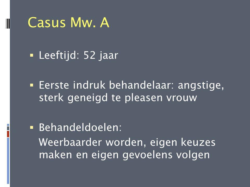 Casus Mw. A Leeftijd: 52 jaar
