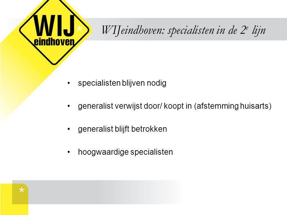WIJeindhoven: specialisten in de 2e lijn