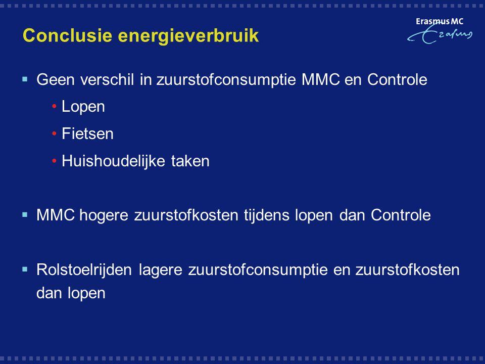 Conclusie energieverbruik