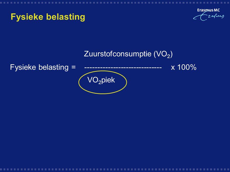 Zuurstofconsumptie (VO2)